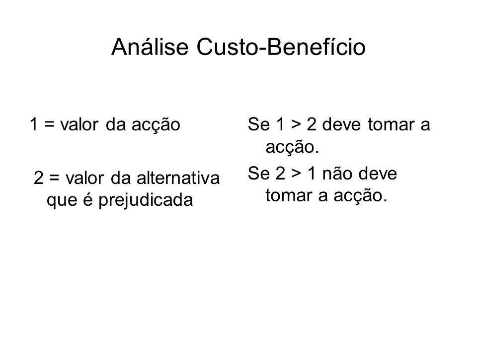 Análise Custo-Benefício 1 = valor da acção 2 = valor da alternativa que é prejudicada Se 1 > 2 deve tomar a acção. Se 2 > 1 não deve tomar a acção.