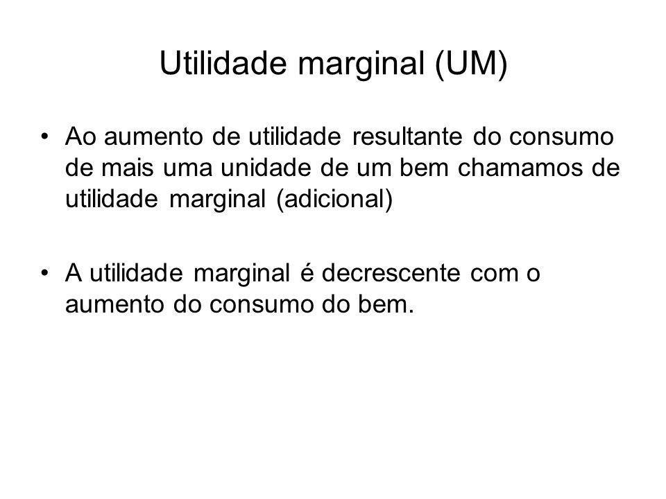 Utilidade marginal (UM) Ao aumento de utilidade resultante do consumo de mais uma unidade de um bem chamamos de utilidade marginal (adicional) A utili
