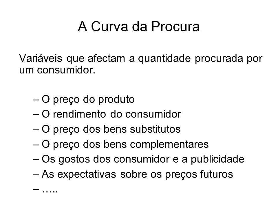 A Curva da Procura Variáveis que afectam a quantidade procurada por um consumidor. –O preço do produto –O rendimento do consumidor –O preço dos bens s