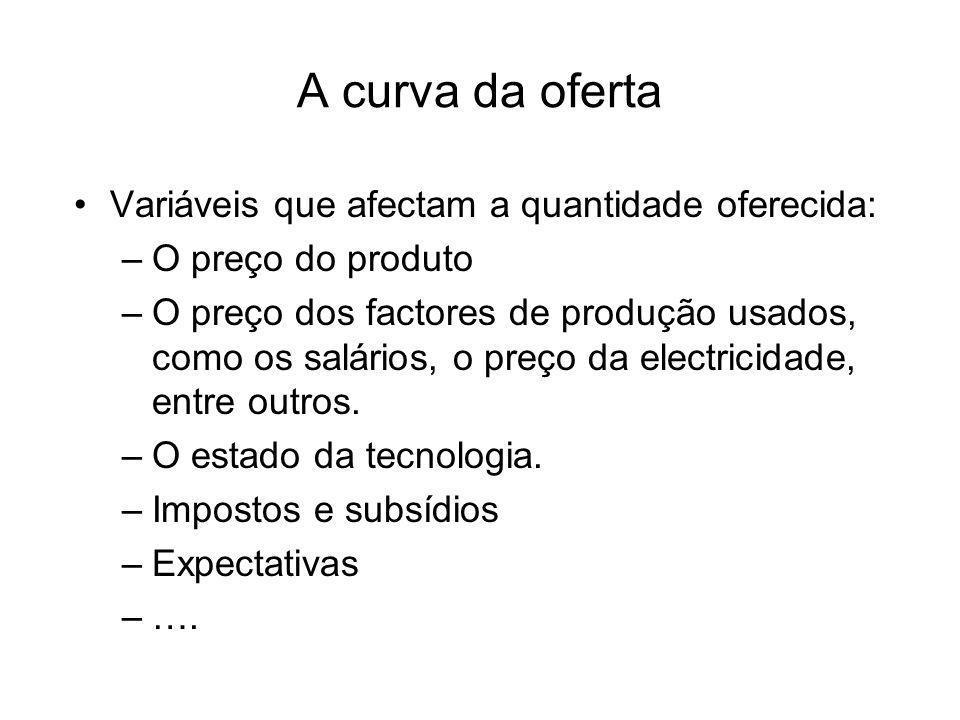A curva da oferta Variáveis que afectam a quantidade oferecida: –O preço do produto –O preço dos factores de produção usados, como os salários, o preç