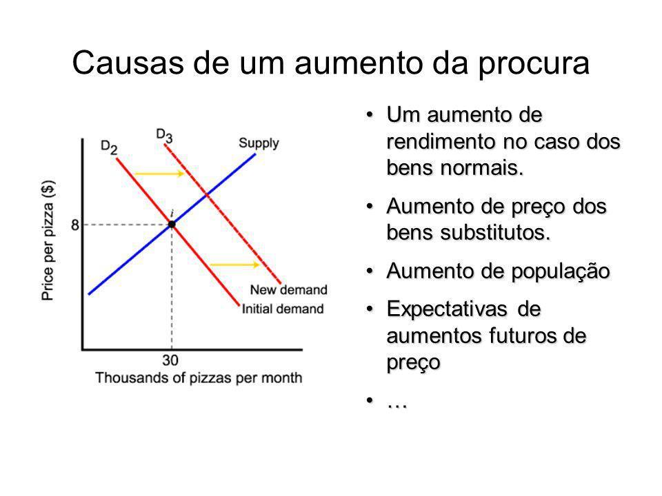 Causas de um aumento da procura Um aumento de rendimento no caso dos bens normais.Um aumento de rendimento no caso dos bens normais. Aumento de preço