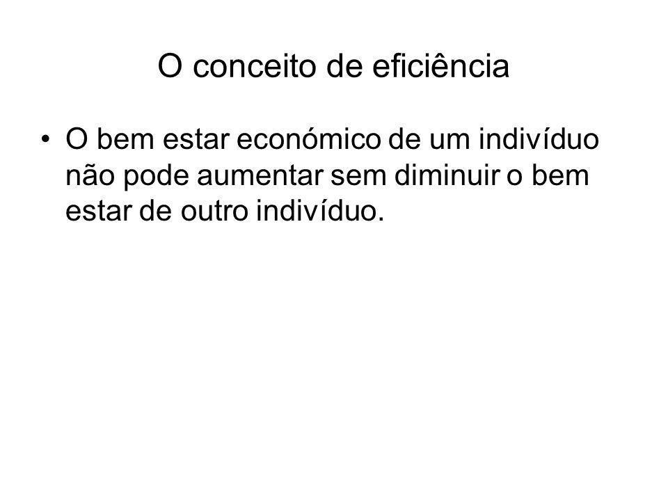 O conceito de eficiência O bem estar económico de um indivíduo não pode aumentar sem diminuir o bem estar de outro indivíduo.