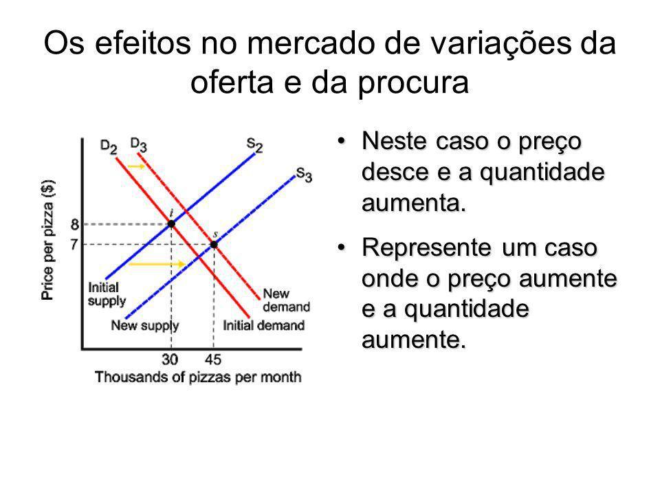 Os efeitos no mercado de variações da oferta e da procura Neste caso o preço desce e a quantidade aumenta.Neste caso o preço desce e a quantidade aume