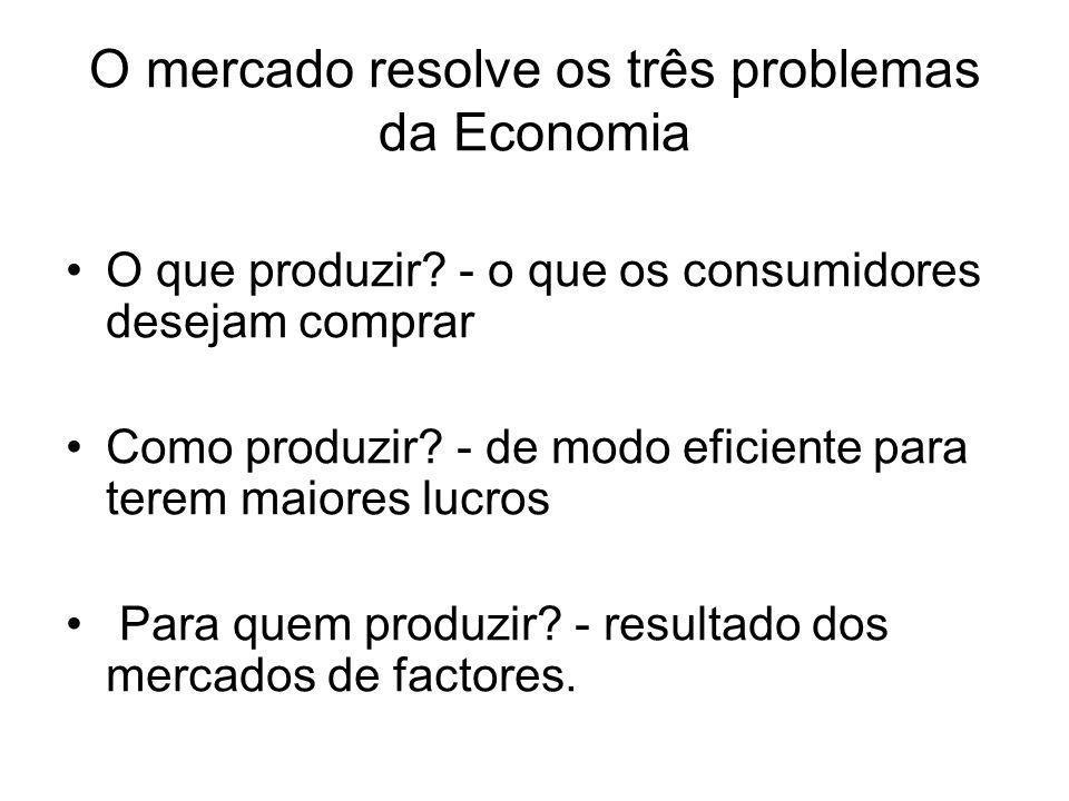 O mercado resolve os três problemas da Economia O que produzir? - o que os consumidores desejam comprar Como produzir? - de modo eficiente para terem