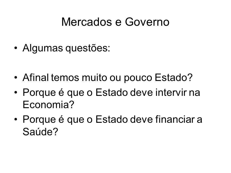 Algumas questões: Afinal temos muito ou pouco Estado? Porque é que o Estado deve intervir na Economia? Porque é que o Estado deve financiar a Saúde? M