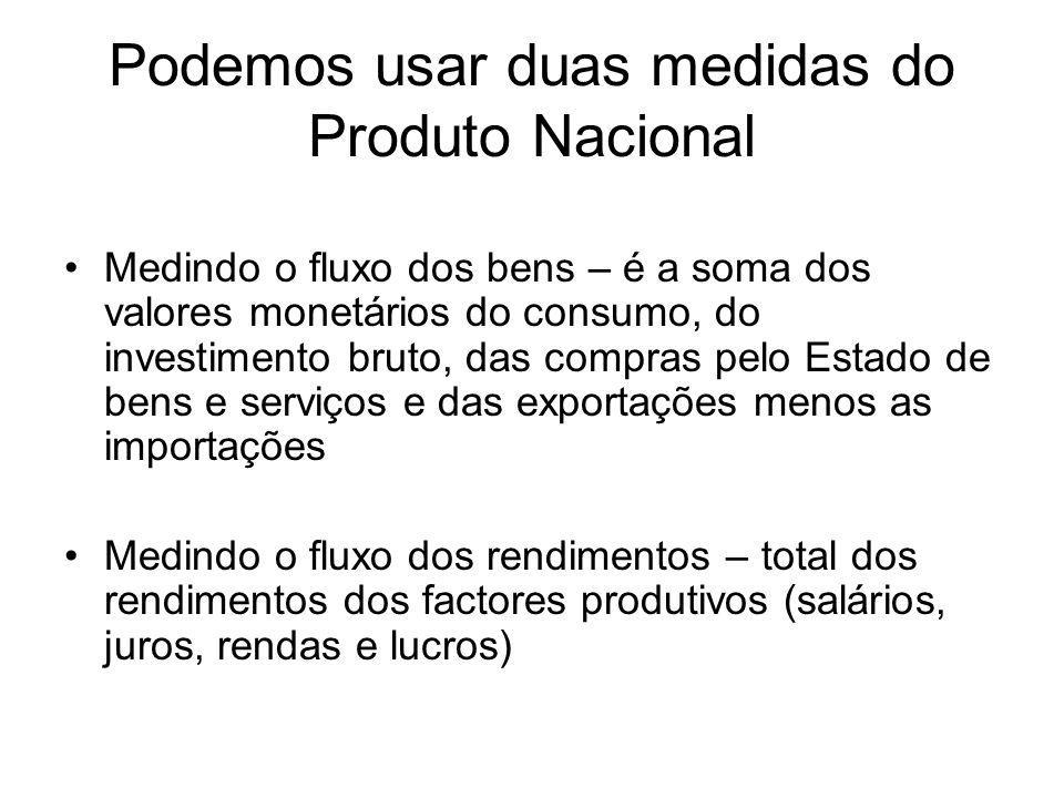 Podemos usar duas medidas do Produto Nacional Medindo o fluxo dos bens – é a soma dos valores monetários do consumo, do investimento bruto, das compra