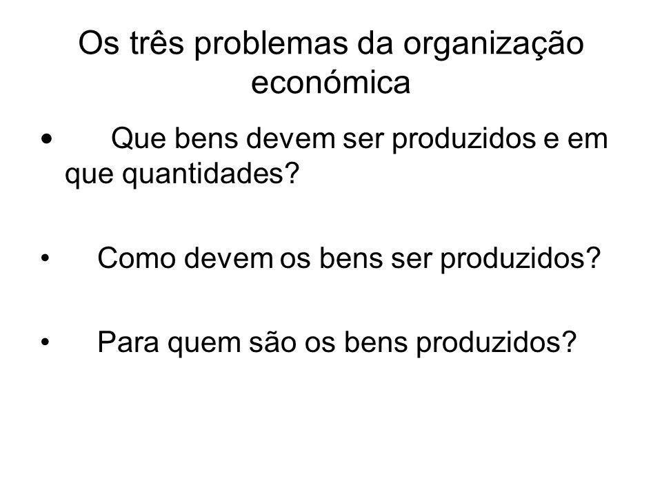 Os três problemas da organização económica Que bens devem ser produzidos e em que quantidades? Como devem os bens ser produzidos? Para quem são os ben