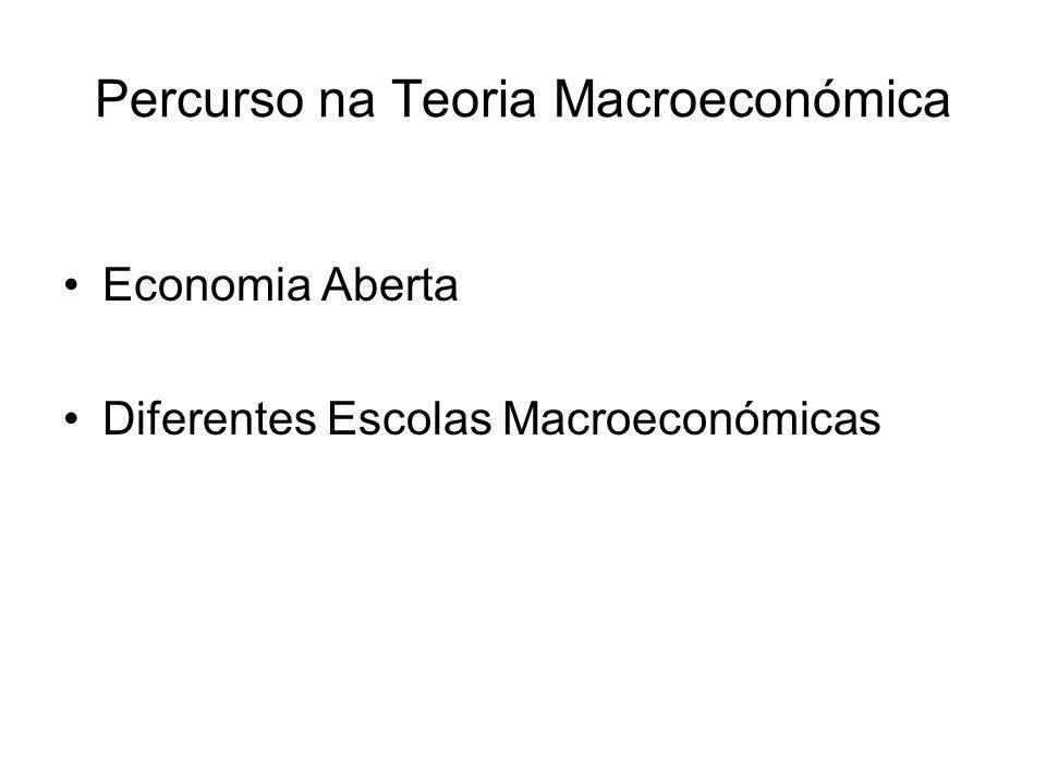 Percurso na Teoria Macroeconómica Economia Aberta Diferentes Escolas Macroeconómicas