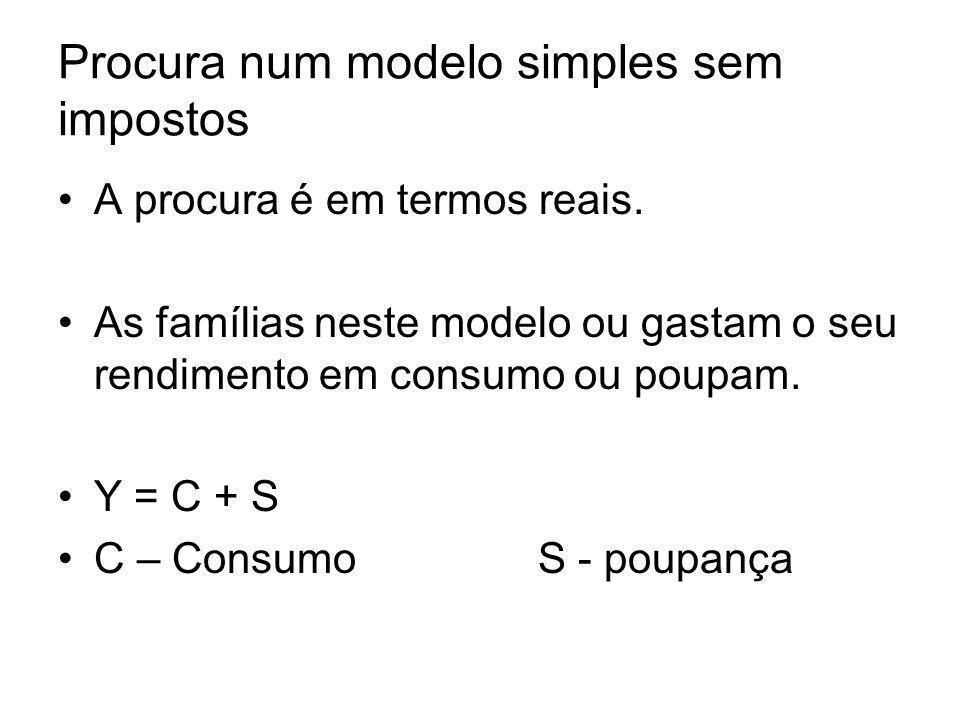 Procura num modelo simples sem impostos A procura é em termos reais. As famílias neste modelo ou gastam o seu rendimento em consumo ou poupam. Y = C +