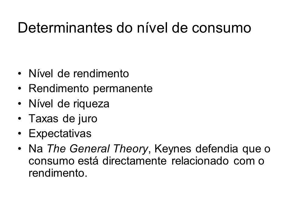 Determinantes do nível de consumo Nível de rendimento Rendimento permanente Nível de riqueza Taxas de juro Expectativas Na The General Theory, Keynes