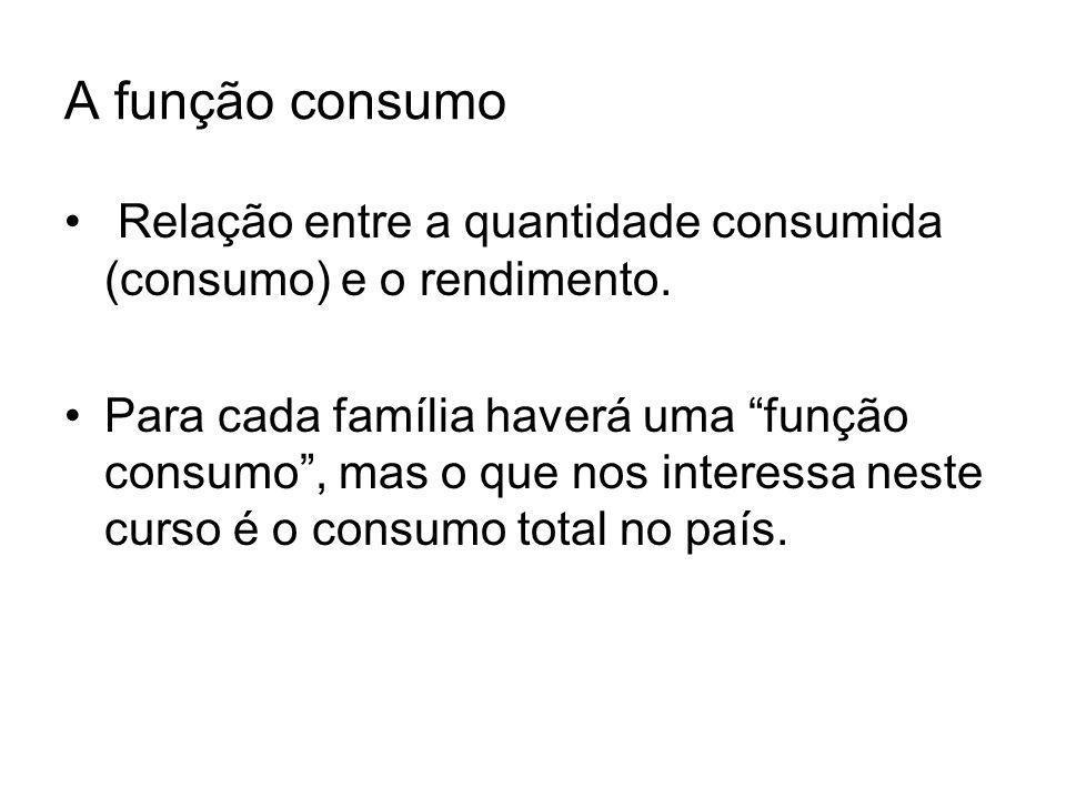 A função consumo Relação entre a quantidade consumida (consumo) e o rendimento. Para cada família haverá uma função consumo, mas o que nos interessa n