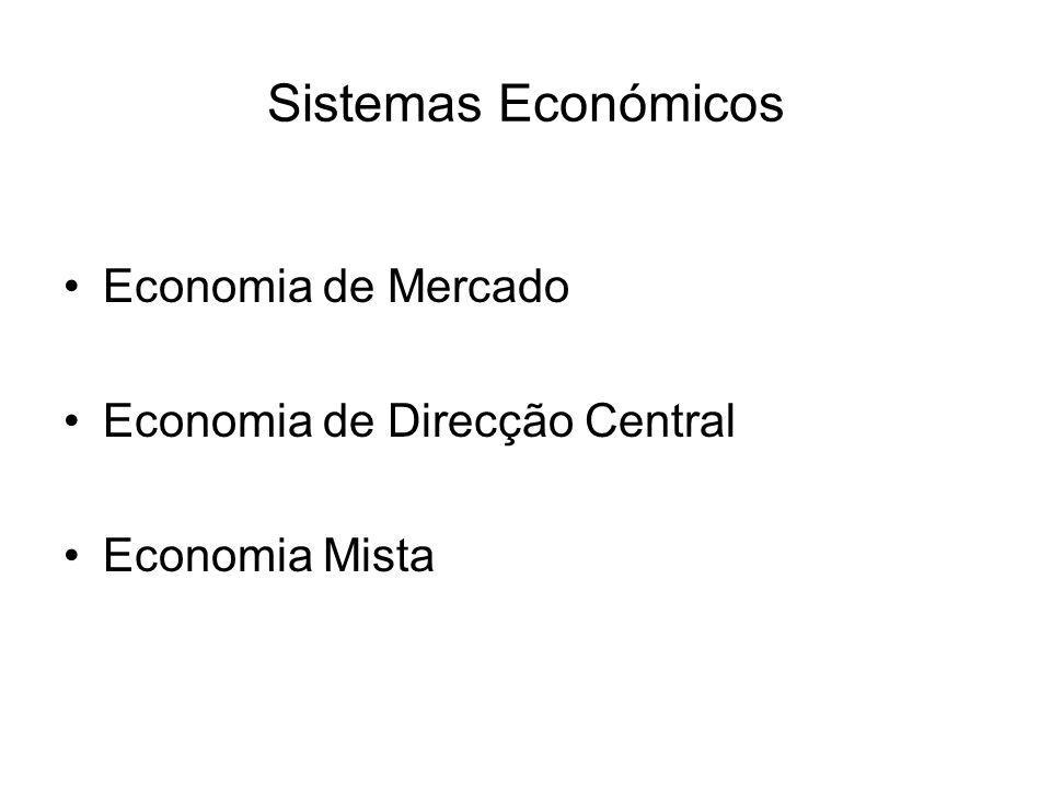 Percurso na Teoria Macroeconómica Mercado dos bens e Serviços Procura C+I+G+X-M Oferta Rendimento Equilíbrio Mercado monetário Procura de moeda Oferta Equilíbrio Procura Agregada
