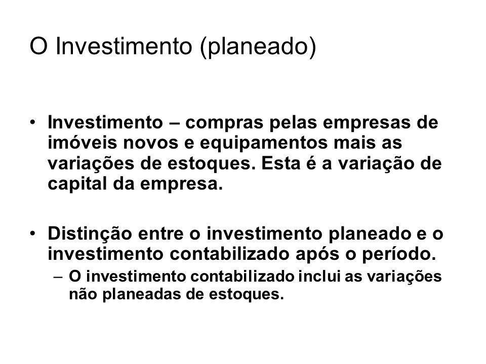 O Investimento (planeado) Investimento – compras pelas empresas de imóveis novos e equipamentos mais as variações de estoques. Esta é a variação de ca