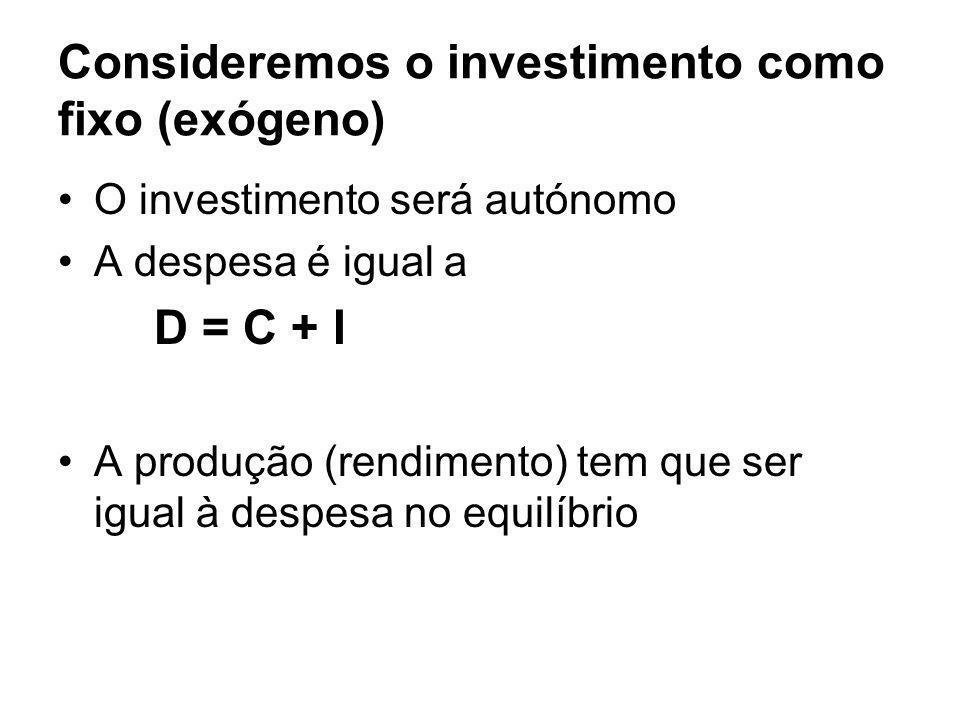 Consideremos o investimento como fixo (exógeno) O investimento será autónomo A despesa é igual a D = C + I A produção (rendimento) tem que ser igual à