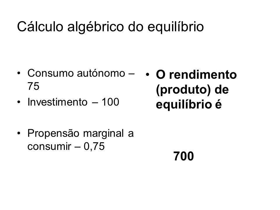Cálculo algébrico do equilíbrio Consumo autónomo – 75 Investimento – 100 Propensão marginal a consumir – 0,75 O rendimento (produto) de equilíbrio é 7