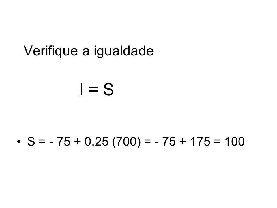 Verifique a igualdade I = S S = - 75 + 0,25 (700) = - 75 + 175 = 100