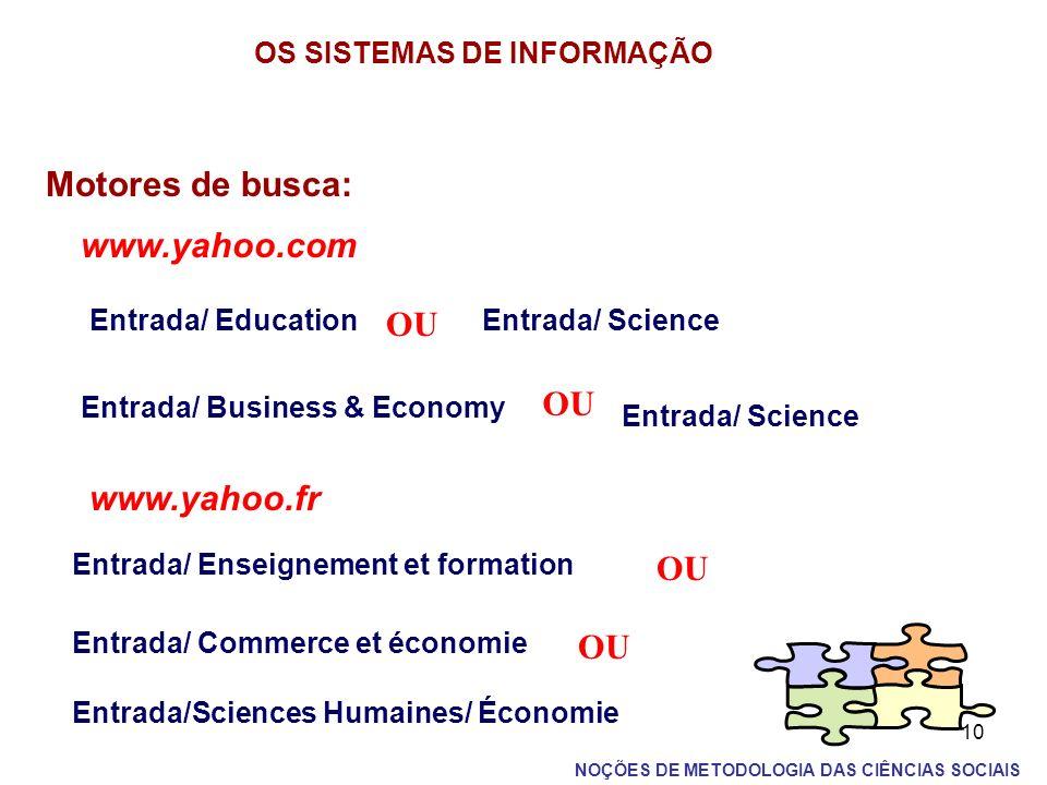 10 OS SISTEMAS DE INFORMAÇÃO Motores de busca: www.yahoo.com Entrada/ Education OU Entrada/ Science Entrada/ Business & Economy OU Entrada/ Science ww