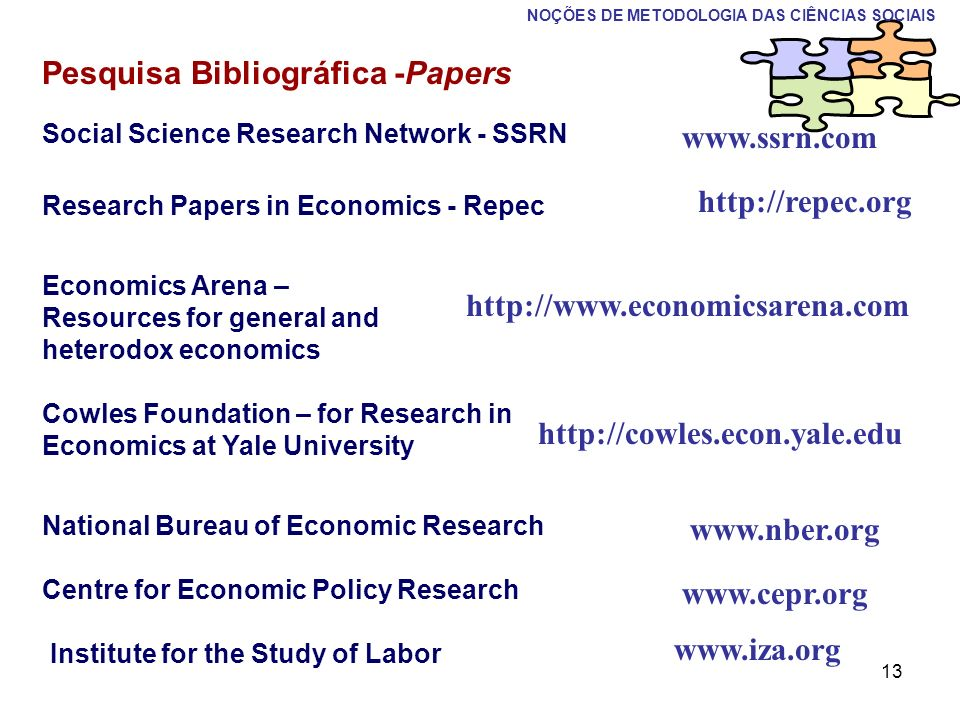 13 Pesquisa Bibliográfica -Papers Social Science Research Network - SSRN www.ssrn.com Research Papers in Economics - Repec http://repec.org Economics
