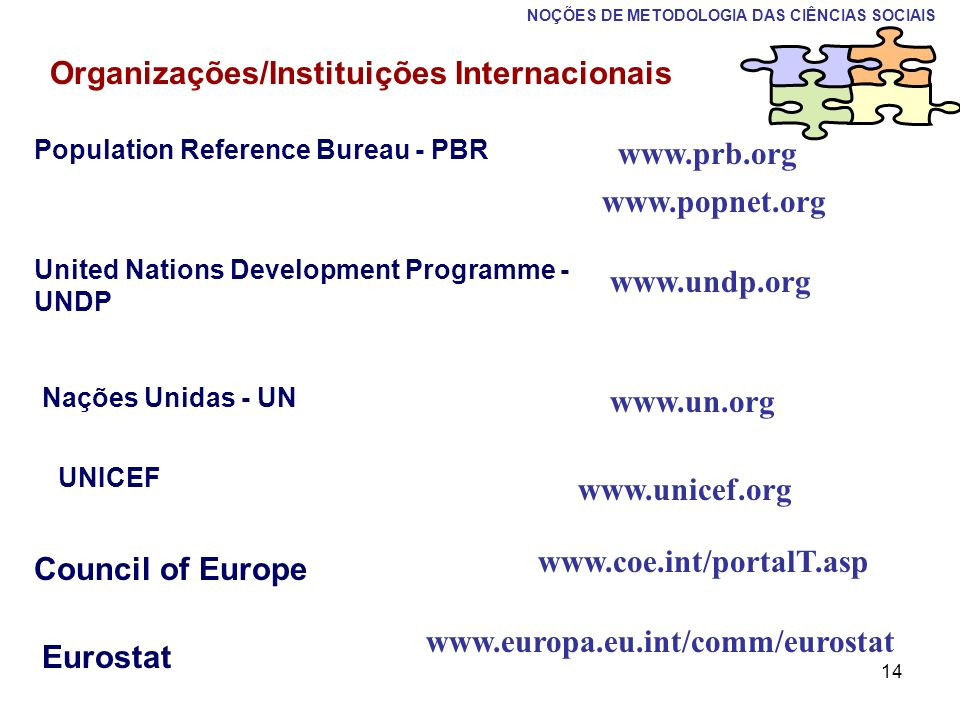 14 Organizações/Instituições Internacionais Population Reference Bureau - PBR www.prb.org www.popnet.org United Nations Development Programme - UNDP w
