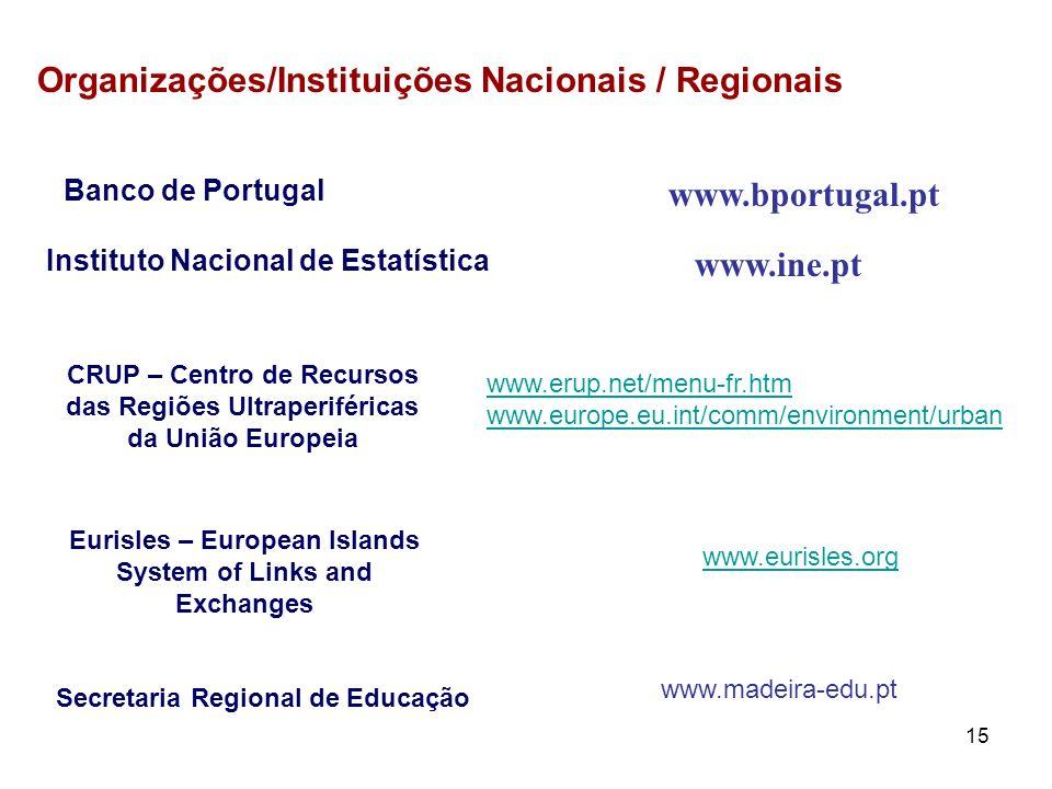 15 Organizações/Instituições Nacionais / Regionais Banco de Portugal www.bportugal.pt Instituto Nacional de Estatística www.ine.pt CRUP – Centro de Re
