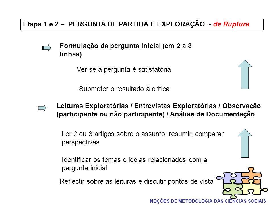 3 Etapa 1 e 2 – PERGUNTA DE PARTIDA E EXPLORAÇÃO - de Ruptura Formulação da pergunta inicial (em 2 a 3 linhas) Ver se a pergunta é satisfatória Submet