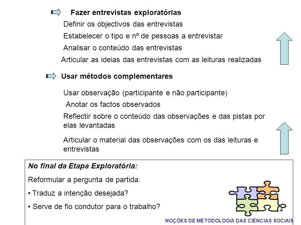 4 Fazer entrevistas exploratórias Definir os objectivos das entrevistas Estabelecer o tipo e nº de pessoas a entrevistar Analisar o conteúdo das entre