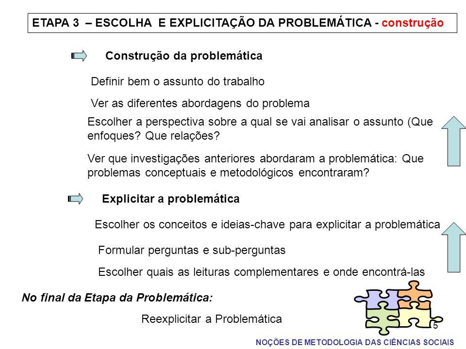 5 ETAPA 3 – ESCOLHA E EXPLICITAÇÃO DA PROBLEMÁTICA - construção Construção da problemática Definir bem o assunto do trabalho Ver as diferentes abordag