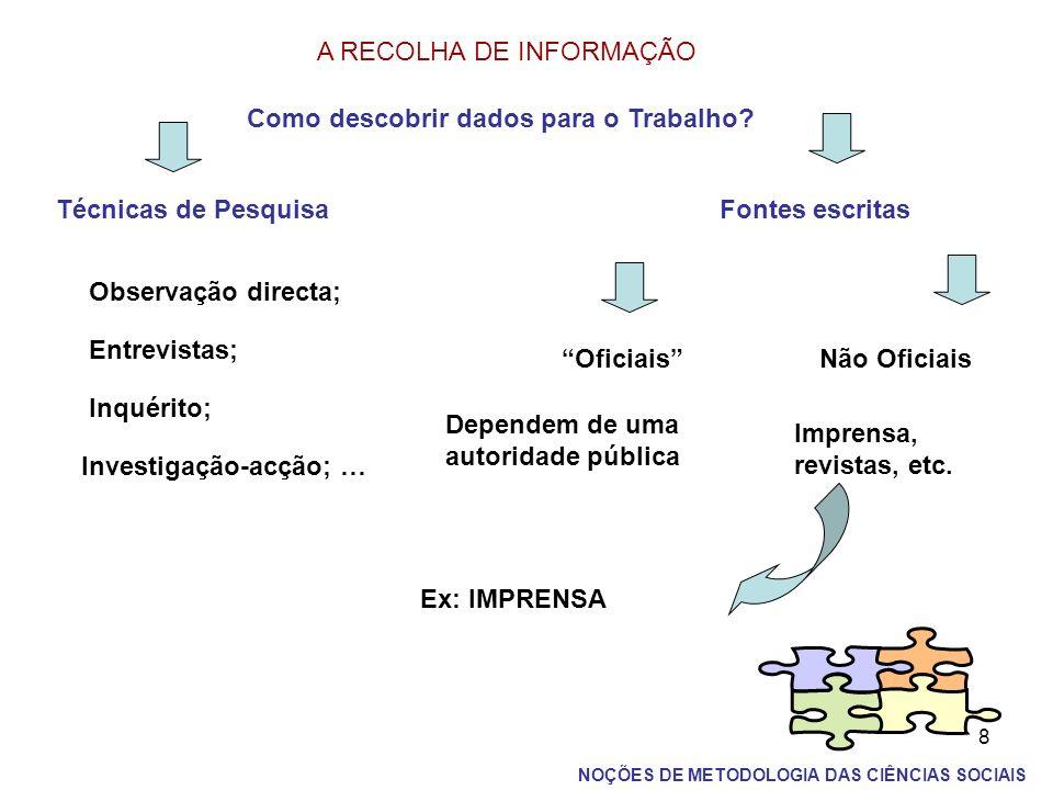 9 IMPRENSA Opiniões; Grupos /categorias sociais que emitem as opiniões As escolhas que faz ou as lacunas que apresenta O objectivo da publicação: relatar um facto.