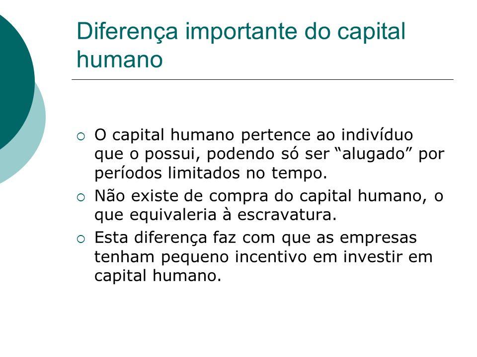 Diferença importante do capital humano O capital humano pertence ao indivíduo que o possui, podendo só ser alugado por períodos limitados no tempo.