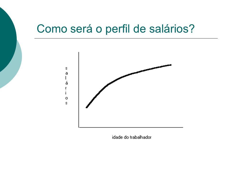 Como será o perfil de salários