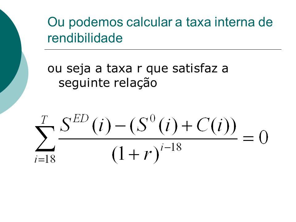 Ou podemos calcular a taxa interna de rendibilidade ou seja a taxa r que satisfaz a seguinte relação