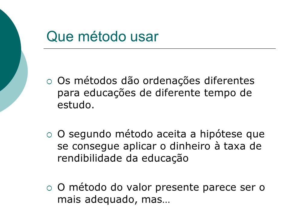 Que método usar Os métodos dão ordenações diferentes para educações de diferente tempo de estudo.