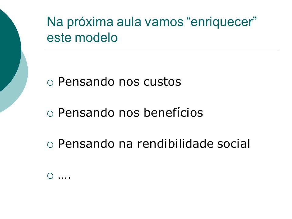 Na próxima aula vamos enriquecer este modelo Pensando nos custos Pensando nos benefícios Pensando na rendibilidade social ….