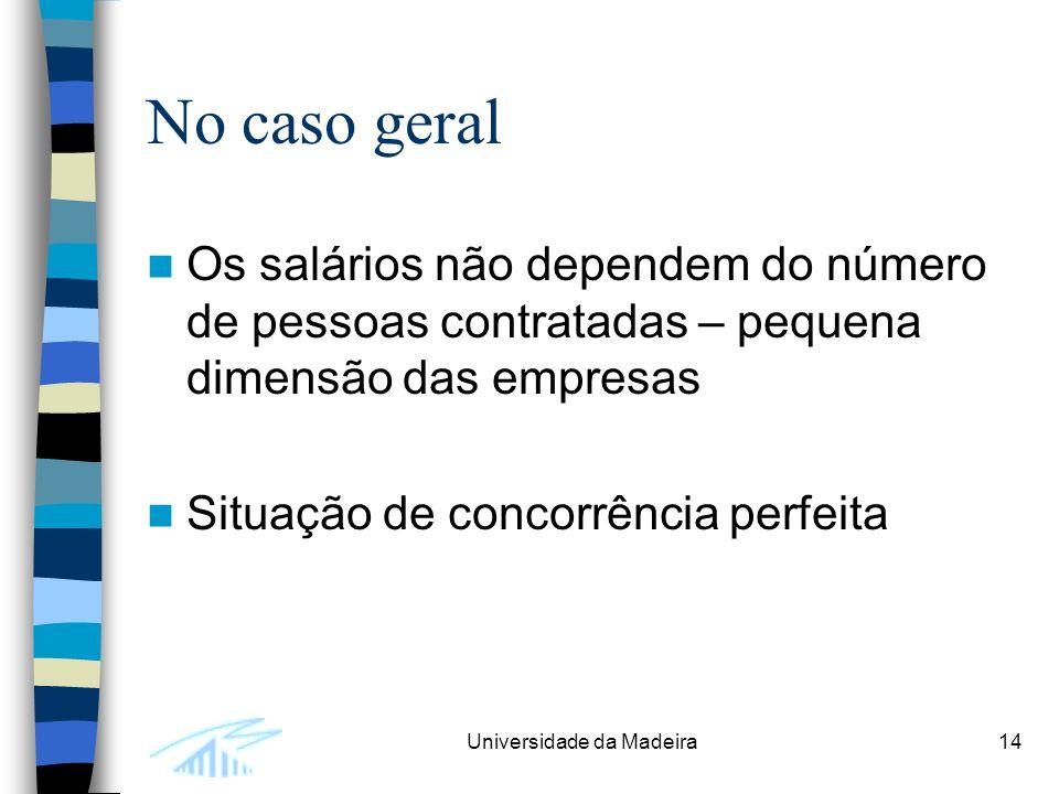 Universidade da Madeira14 No caso geral Os salários não dependem do número de pessoas contratadas – pequena dimensão das empresas Situação de concorrência perfeita
