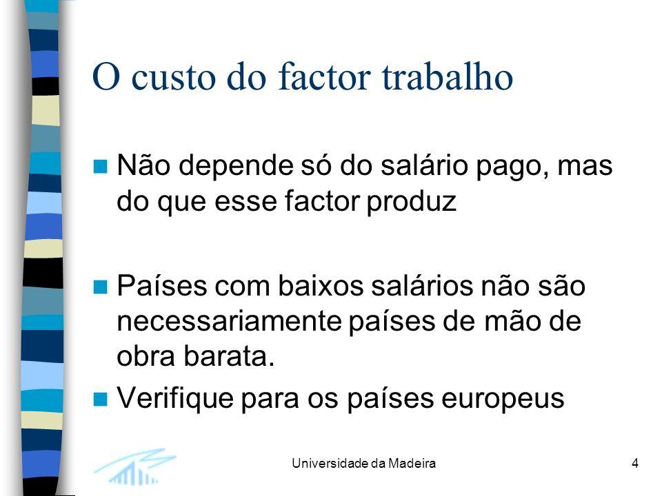 Universidade da Madeira4 O custo do factor trabalho Não depende só do salário pago, mas do que esse factor produz Países com baixos salários não são necessariamente países de mão de obra barata.