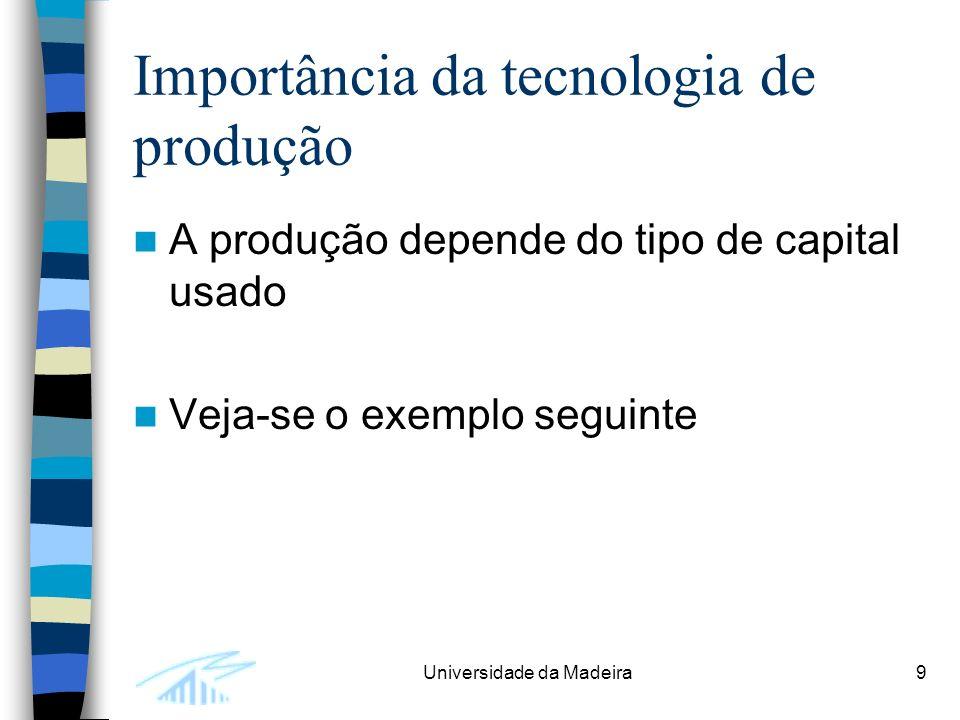 Universidade da Madeira9 Importância da tecnologia de produção A produção depende do tipo de capital usado Veja-se o exemplo seguinte