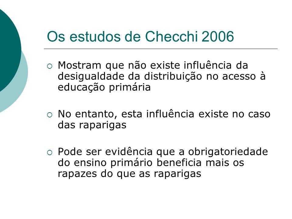 Os estudos de Checchi 2006 Mostram que não existe influência da desigualdade da distribuição no acesso à educação primária No entanto, esta influência