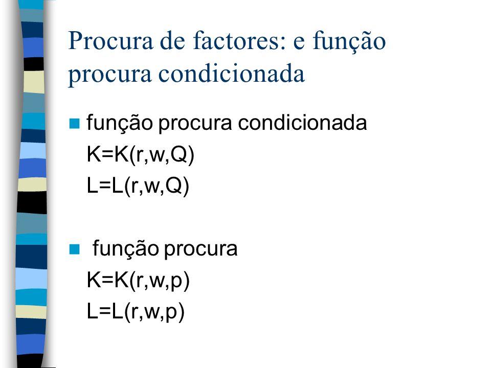 Procura de factores: e função procura condicionada função procura condicionada K=K(r,w,Q) L=L(r,w,Q) função procura K=K(r,w,p) L=L(r,w,p)