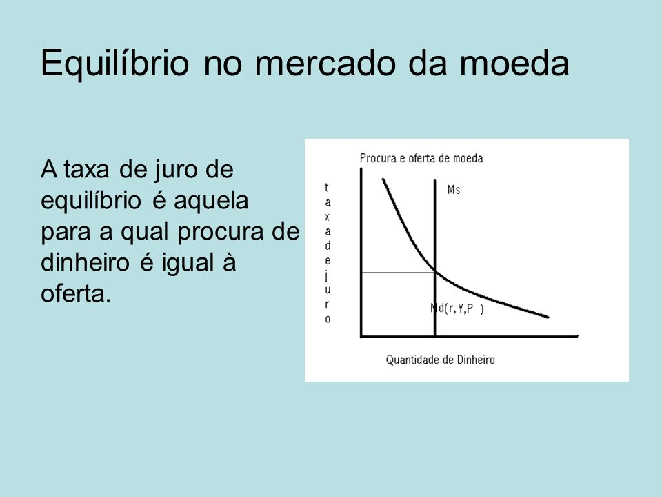 Equilíbrio no mercado da moeda A taxa de juro de equilíbrio é aquela para a qual procura de dinheiro é igual à oferta.
