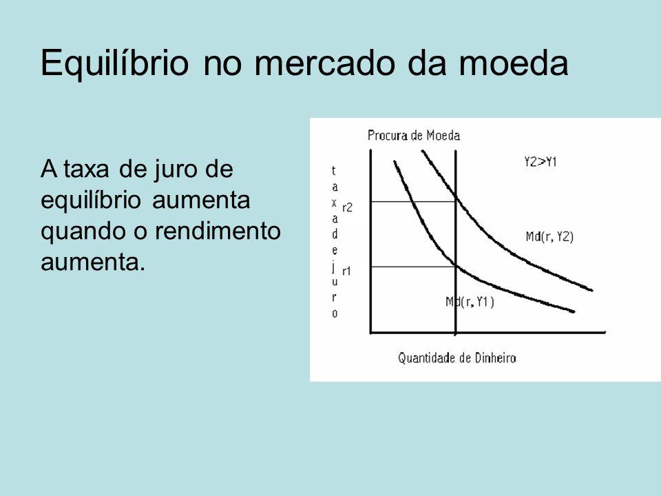 Equilíbrio no mercado da moeda A taxa de juro de equilíbrio aumenta quando o rendimento aumenta.