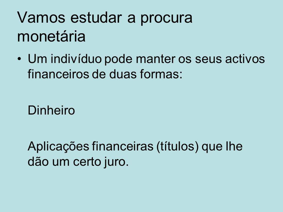 Vamos estudar a procura monetária Um indivíduo pode manter os seus activos financeiros de duas formas: Dinheiro Aplicações financeiras (títulos) que l