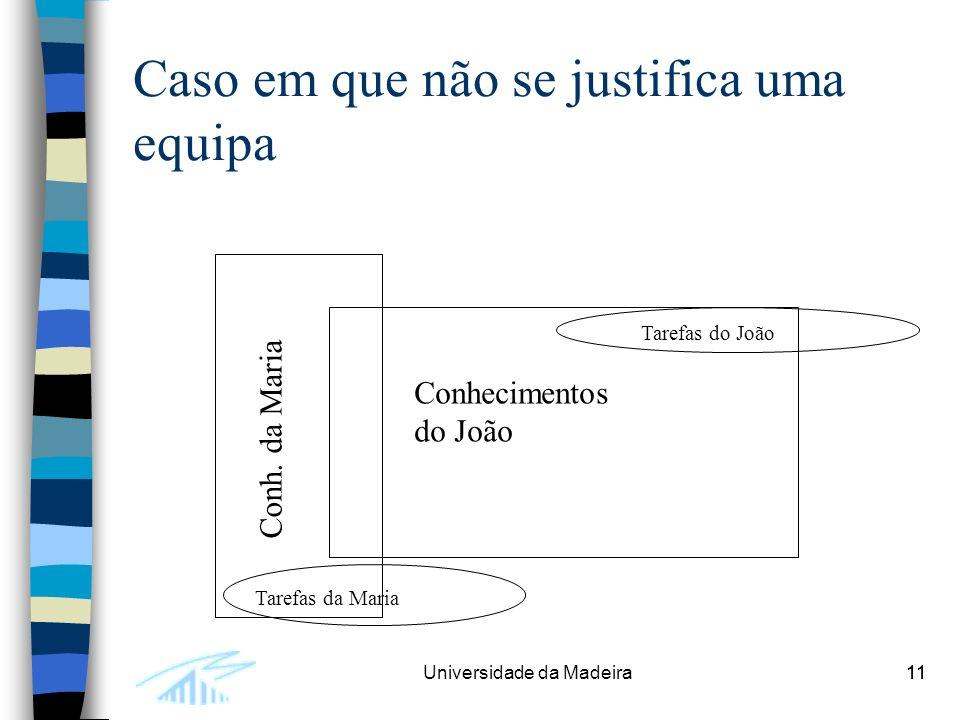 11Universidade da Madeira11 Caso em que não se justifica uma equipa Conhecimentos do João Conh.