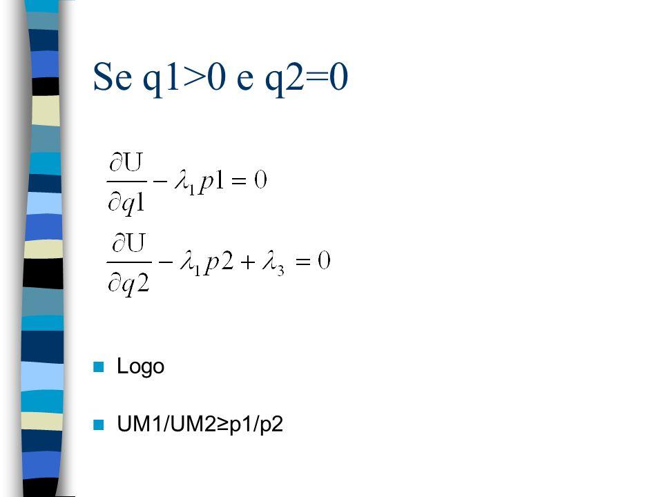 Se q1>0 e q2=0 Logo UM1/UM2p1/p2