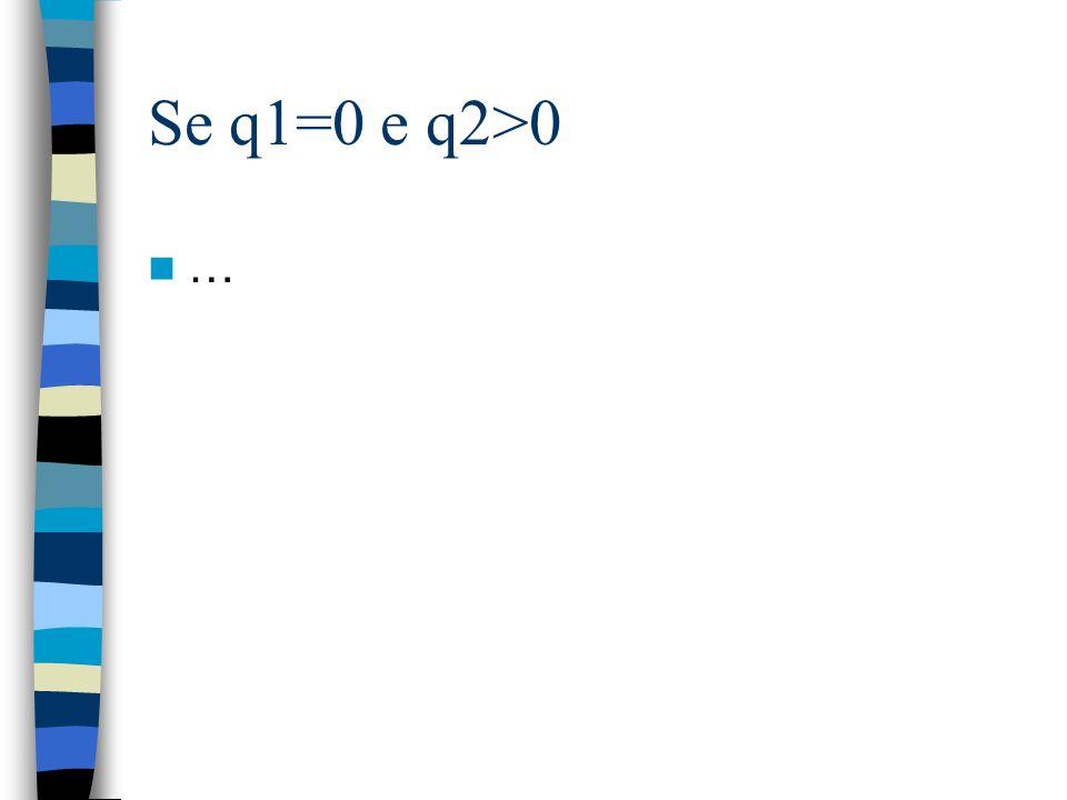Se q1=0 e q2>0 …