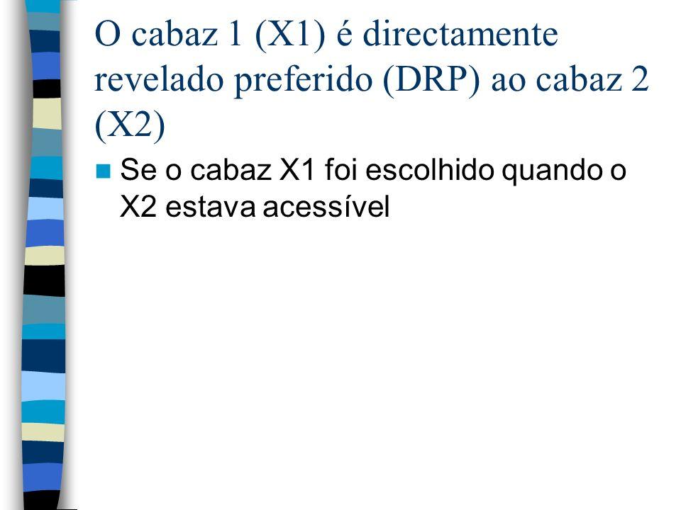 O cabaz 1 (X1) é directamente revelado preferido (DRP) ao cabaz 2 (X2) Se o cabaz X1 foi escolhido quando o X2 estava acessível