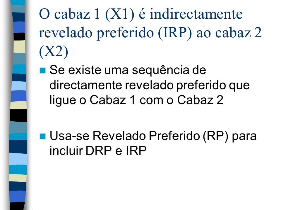 O cabaz 1 (X1) é indirectamente revelado preferido (IRP) ao cabaz 2 (X2) Se existe uma sequência de directamente revelado preferido que ligue o Cabaz