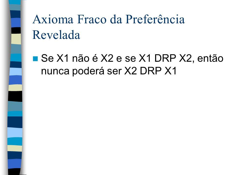 Axioma Fraco da Preferência Revelada Se X1 não é X2 e se X1 DRP X2, então nunca poderá ser X2 DRP X1
