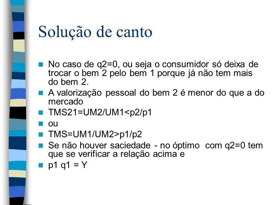 Solução de canto No caso de q2=0, ou seja o consumidor só deixa de trocar o bem 2 pelo bem 1 porque já não tem mais do bem 2. A valorização pessoal do