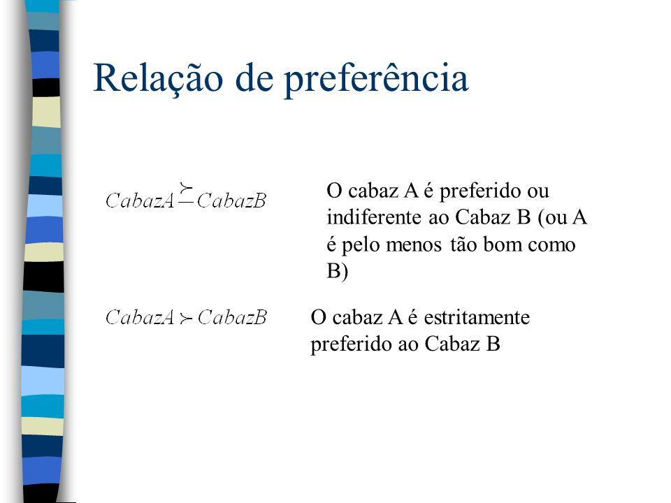 Relação de preferência O cabaz A é preferido ou indiferente ao Cabaz B (ou A é pelo menos tão bom como B) O cabaz A é estritamente preferido ao Cabaz