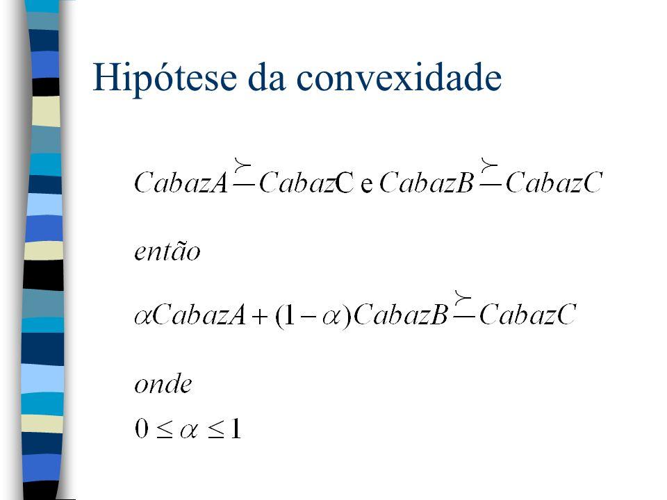 Hipótese da convexidade